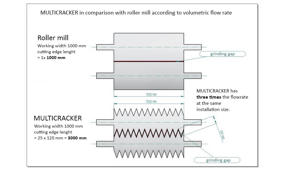 multicracker-prinzip-SE-en